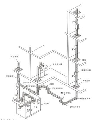 我公司生产的低压母线槽产品适用于额定工作电压660v以下,频率50(60